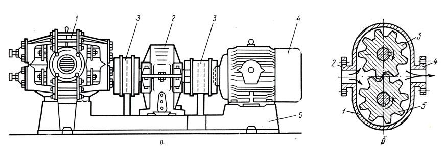 Шестеренчатый насос НШП-20-59: