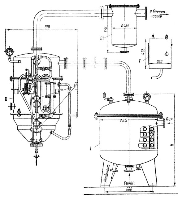 змеевиковый вакуум-аппарат