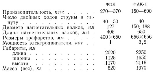 ФАК-1 - Шебекинский