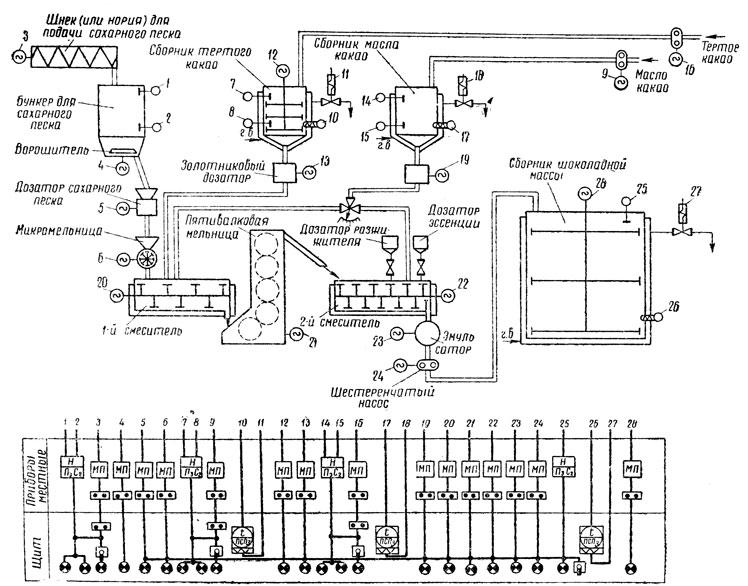 Схема контроля и