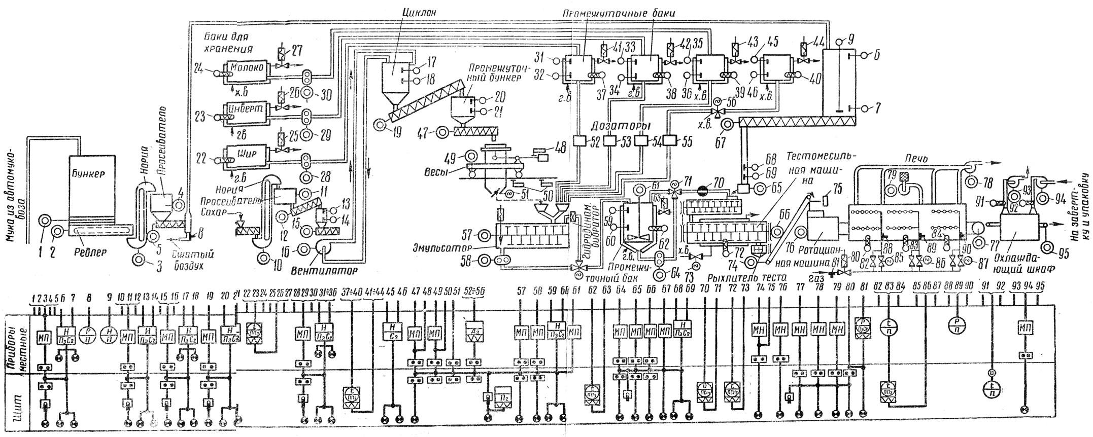 Схема ротационная электрическая печь